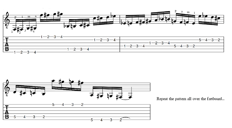 Guitar tips: my own daily warm-up exercises | So Long, and