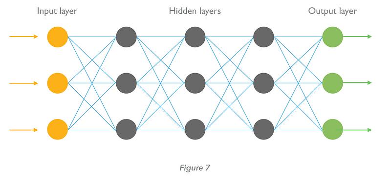 Comment-fonctionne-le-Deep-Learning-2
