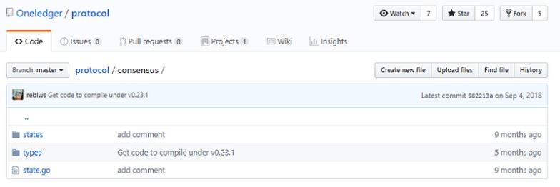1 NcxHnL8oBA18bvBUXuJHuA OneLedger Code Review Business Modularization