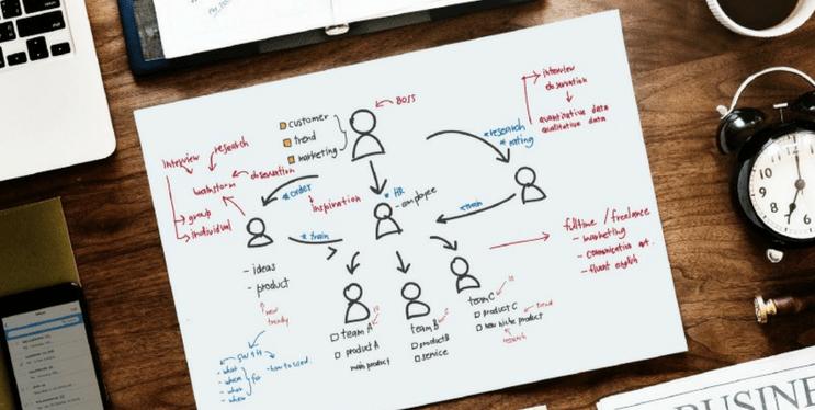 social media event professionals influencer marketing linkedin