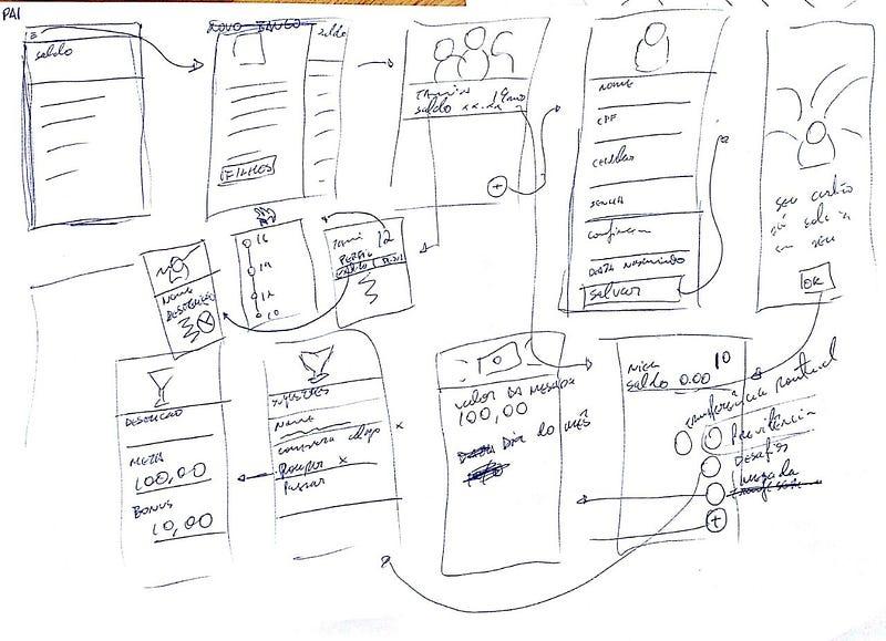 Sketch da ideia