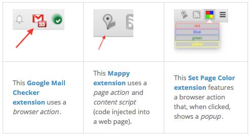 Basics of a Chrome Extension – Tamrat Alemu