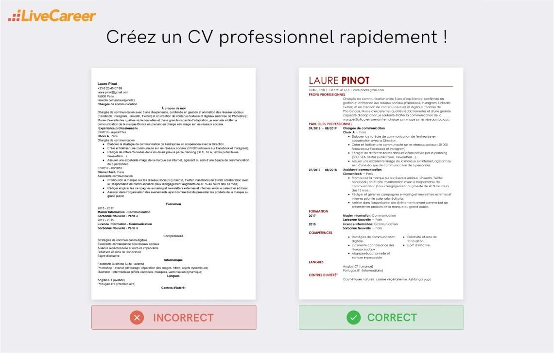 Cv Communication Exemple De Cv Charge De Communication