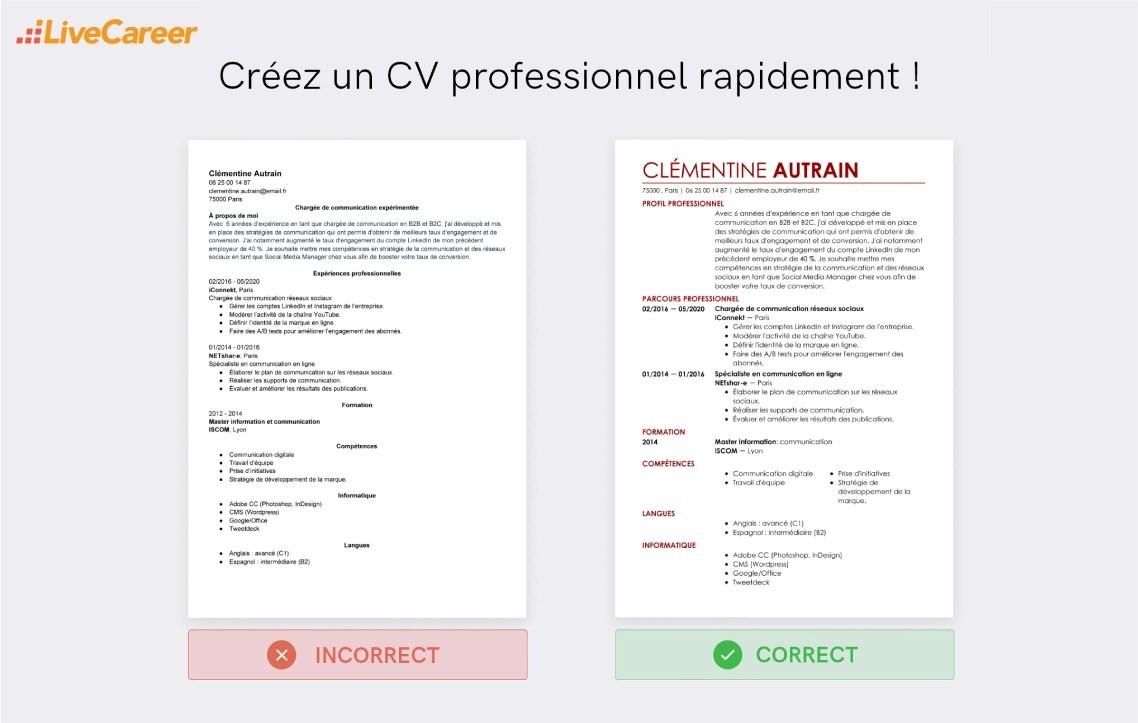 Phrase D Accroche De Cv 15 Exemples De Profils Objectifs Cv
