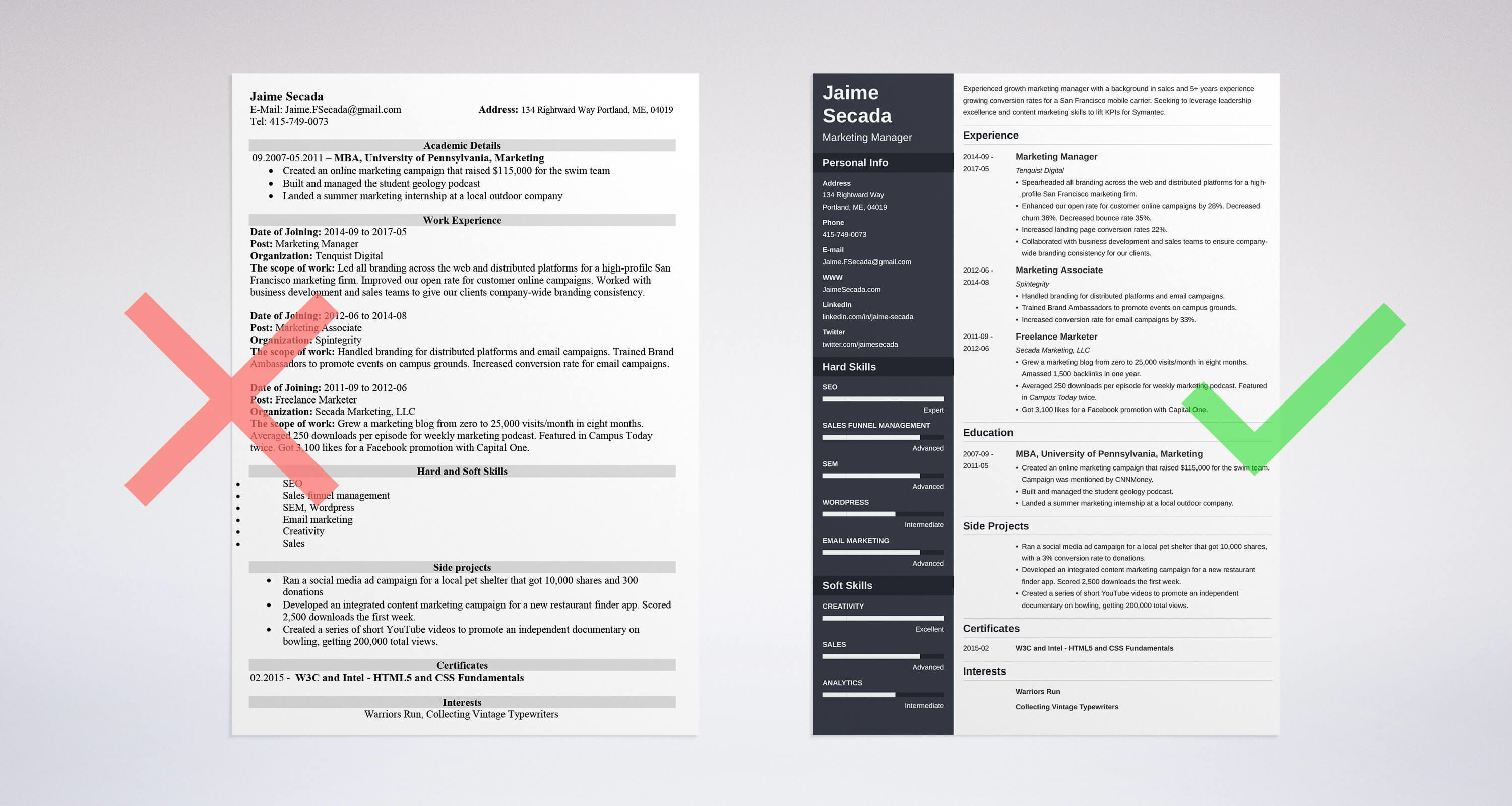 20 Effective Communication Skills Good For A Resume