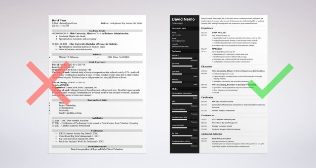 Data Analyst Resume Examples 26 (Also Entry Level)