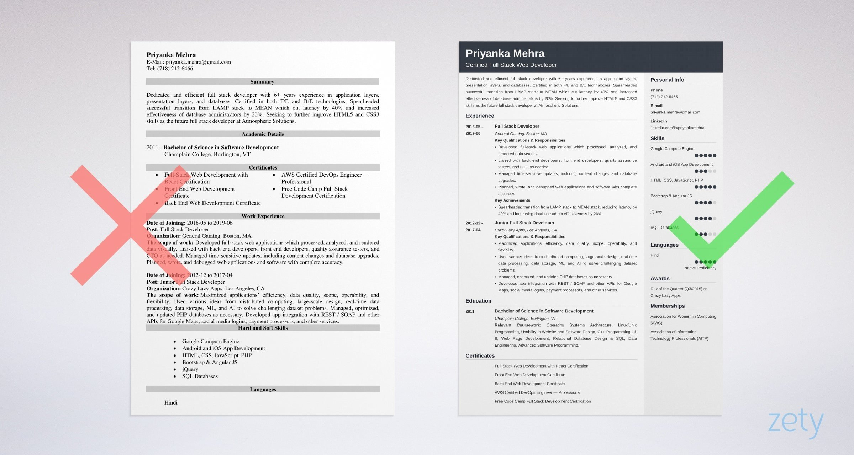 Full Stack Developer Resume Sample Java Mean Net