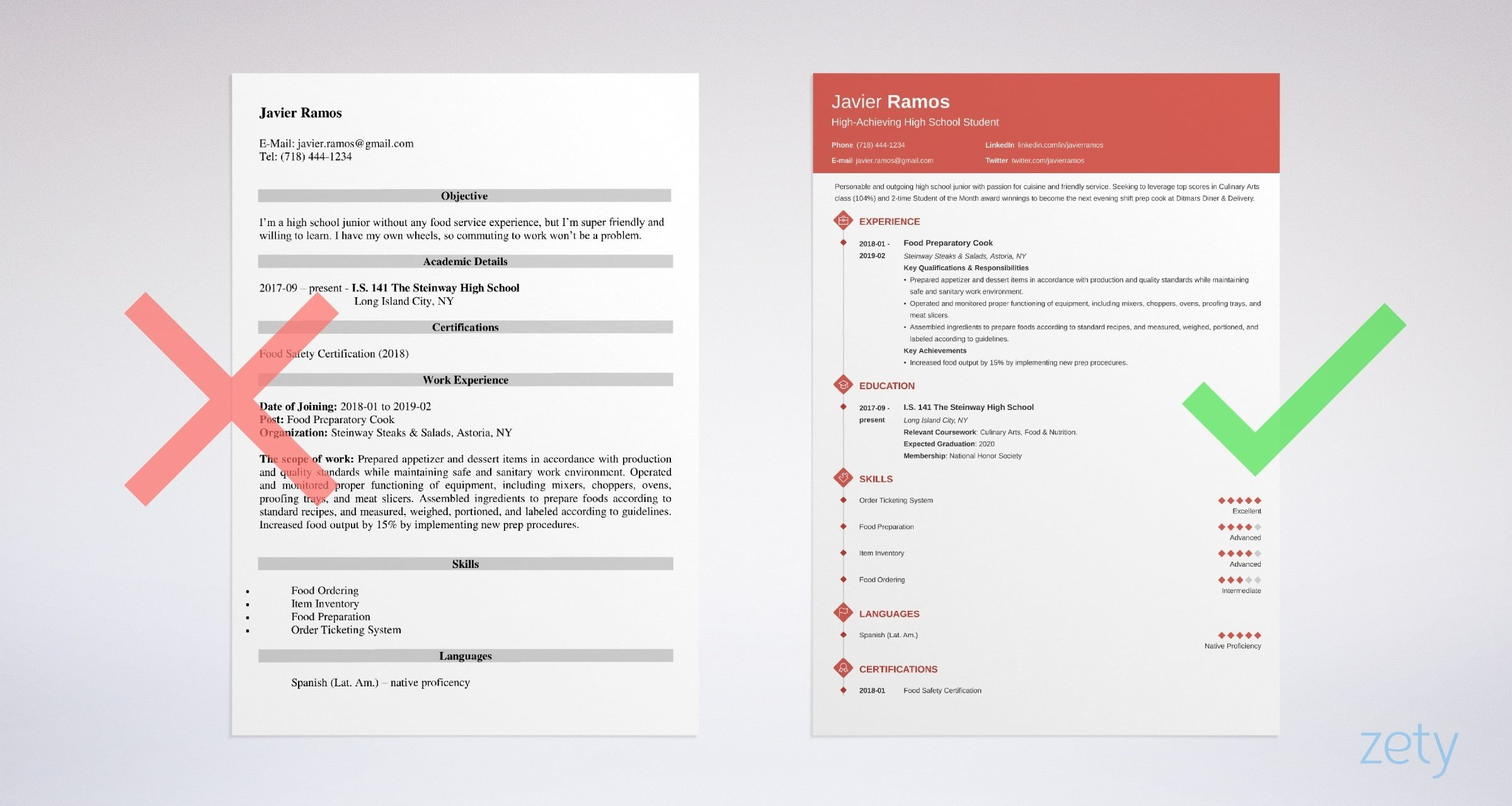 High School Student Resume Template Amp 20 Examples