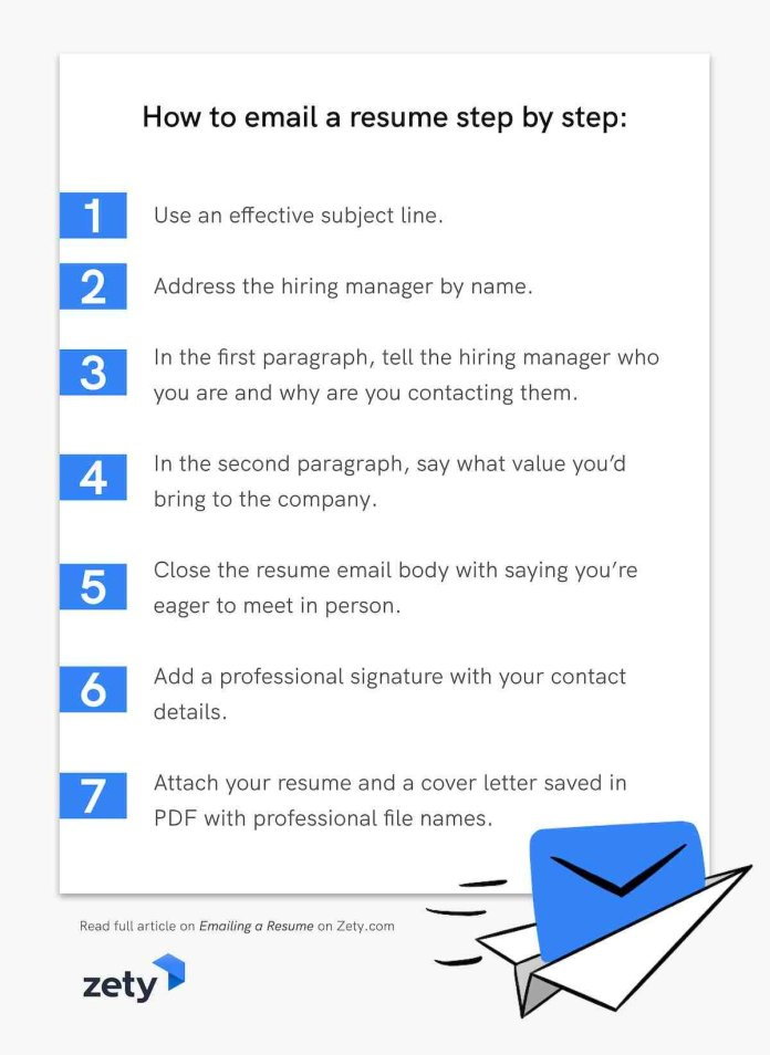 Emailing A Resume 12 Job Application Email Samples