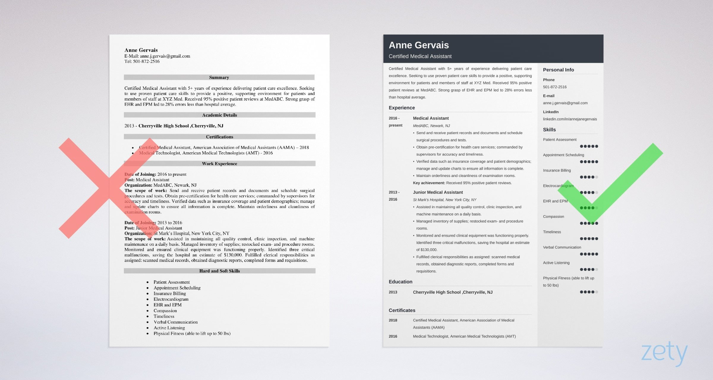 Medical Resume Examples Template For Any Field