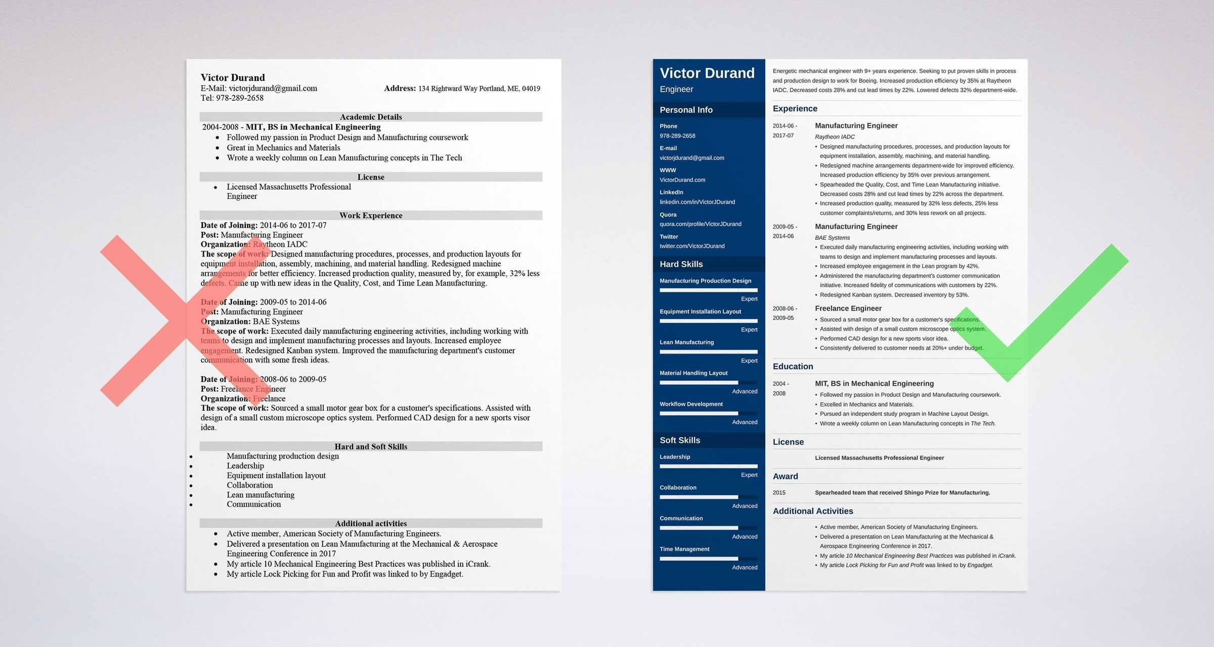 Resume Examples Zety 5000 Free Professional Resume Samples And