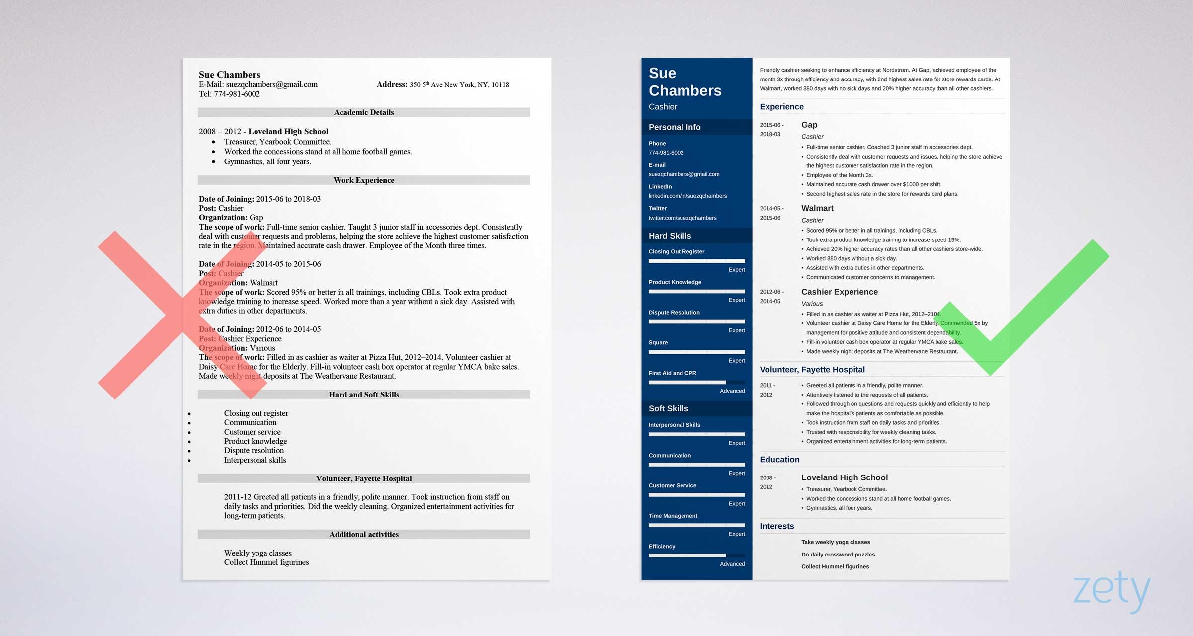 Adjective For Resume Skills List