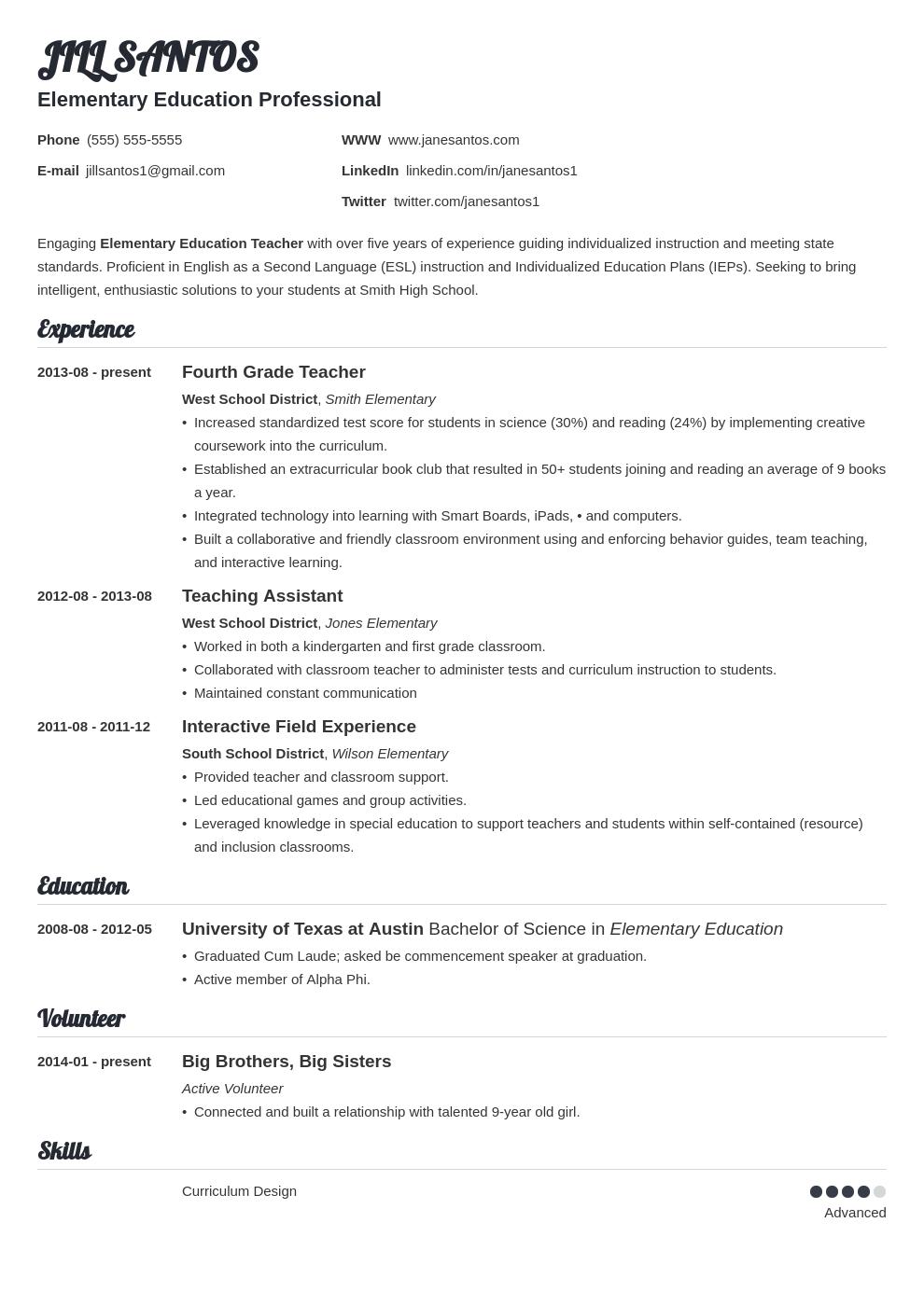 Sample Teaching Resume Australia Good Spots To Go To