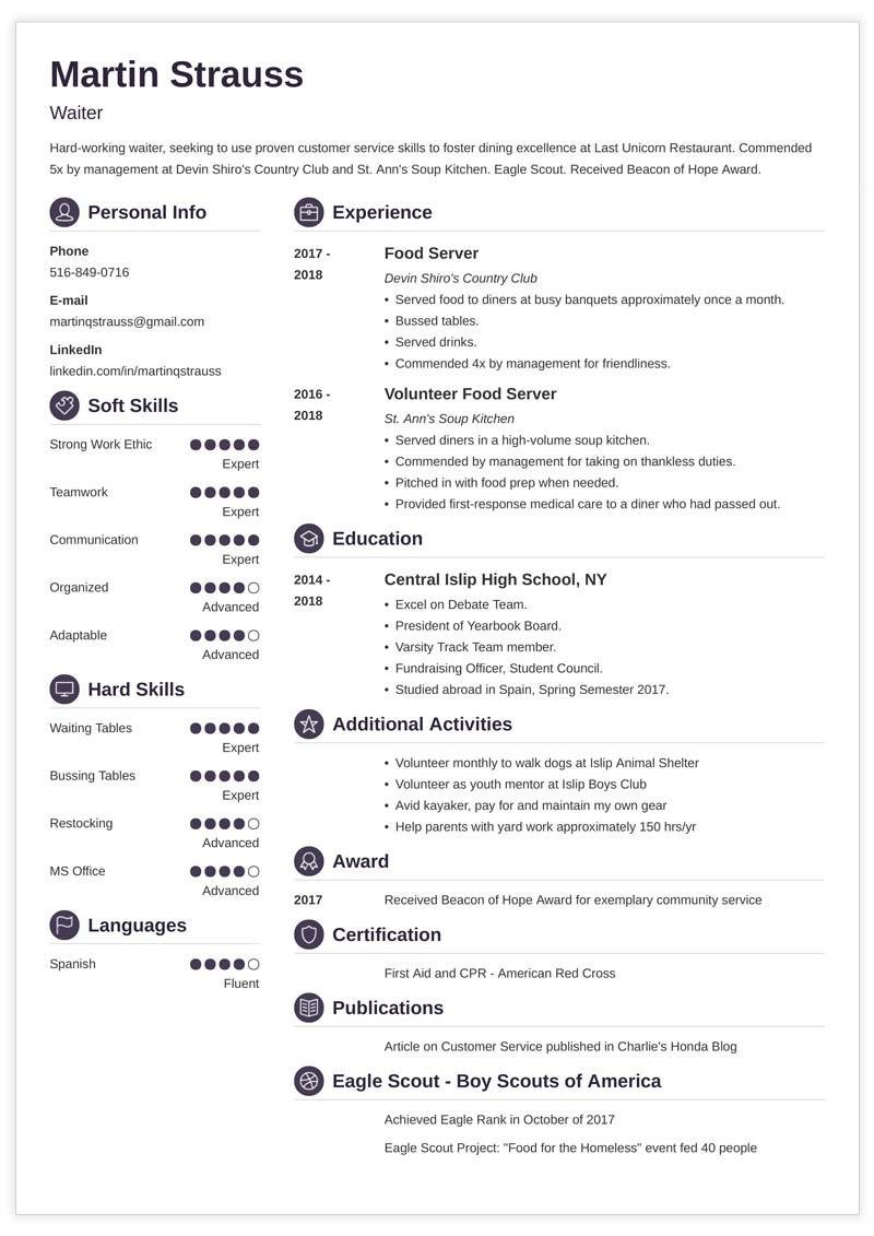 Resume Examples For Teens Templates Builder Guide Tips
