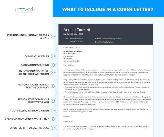 What to Include in a Cover Letter & What Goes Where