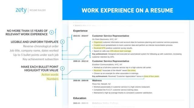 Resume Work Experience, History & Job Description Examples