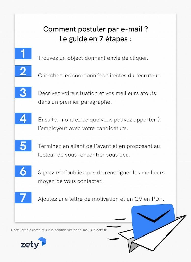 Exemple D E Mail Pour Envoyer Un Cv Mail De Candidature