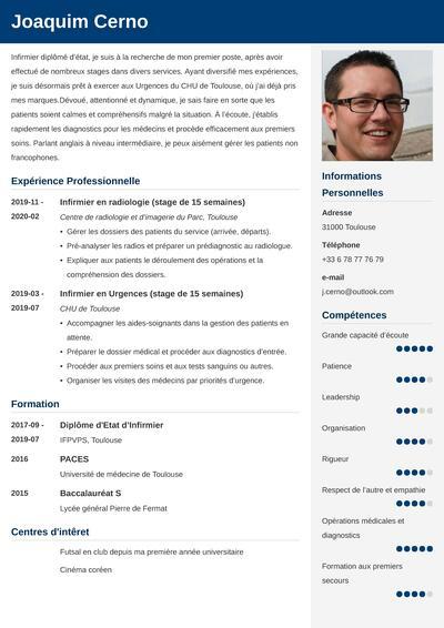 Objectif Cv 10 Exemples D Objectifs Professionnels