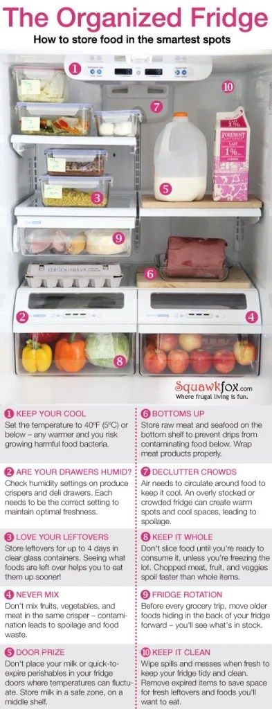 Reorganize Your Fridge