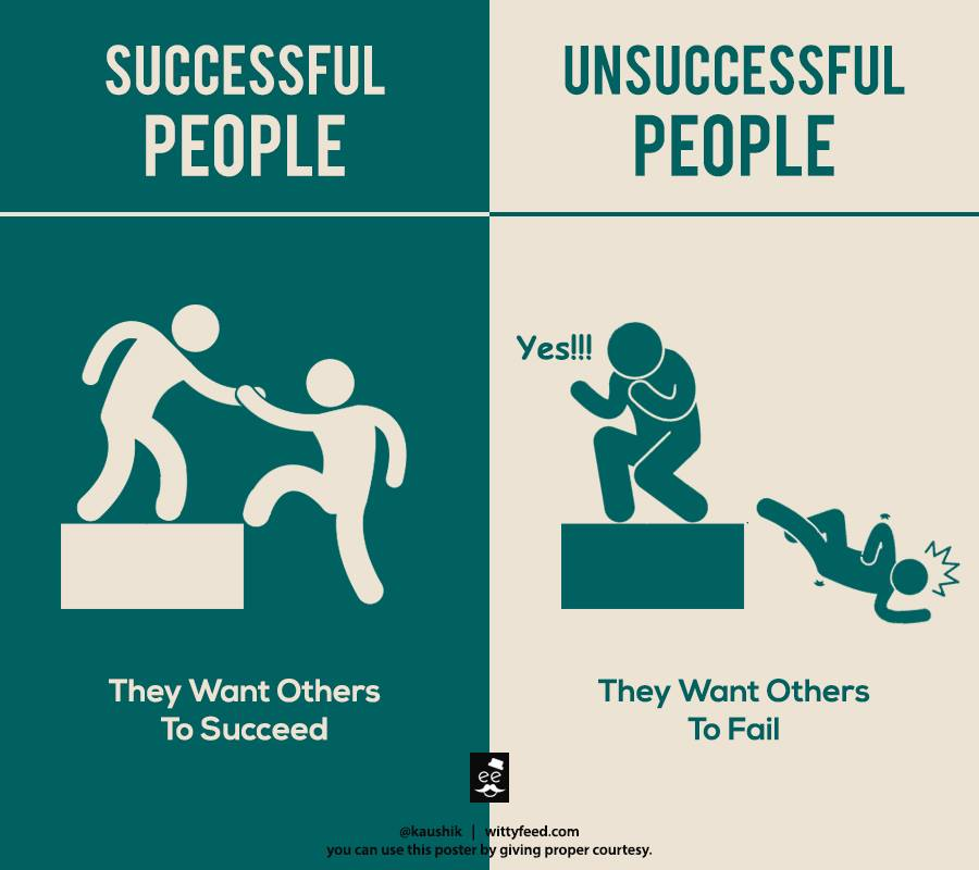 Successful 1