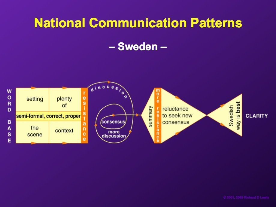 among-the-nordic-countries-swedes-often-have-the-most-wide-ranging-discussions-2