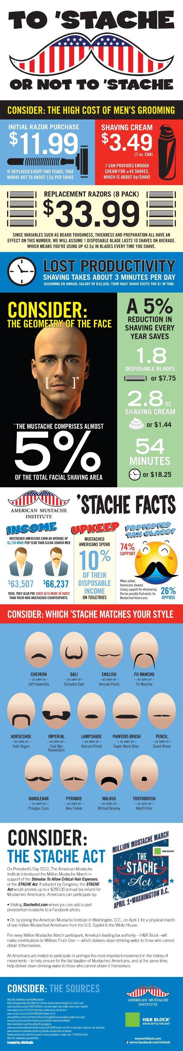 mustache-guide