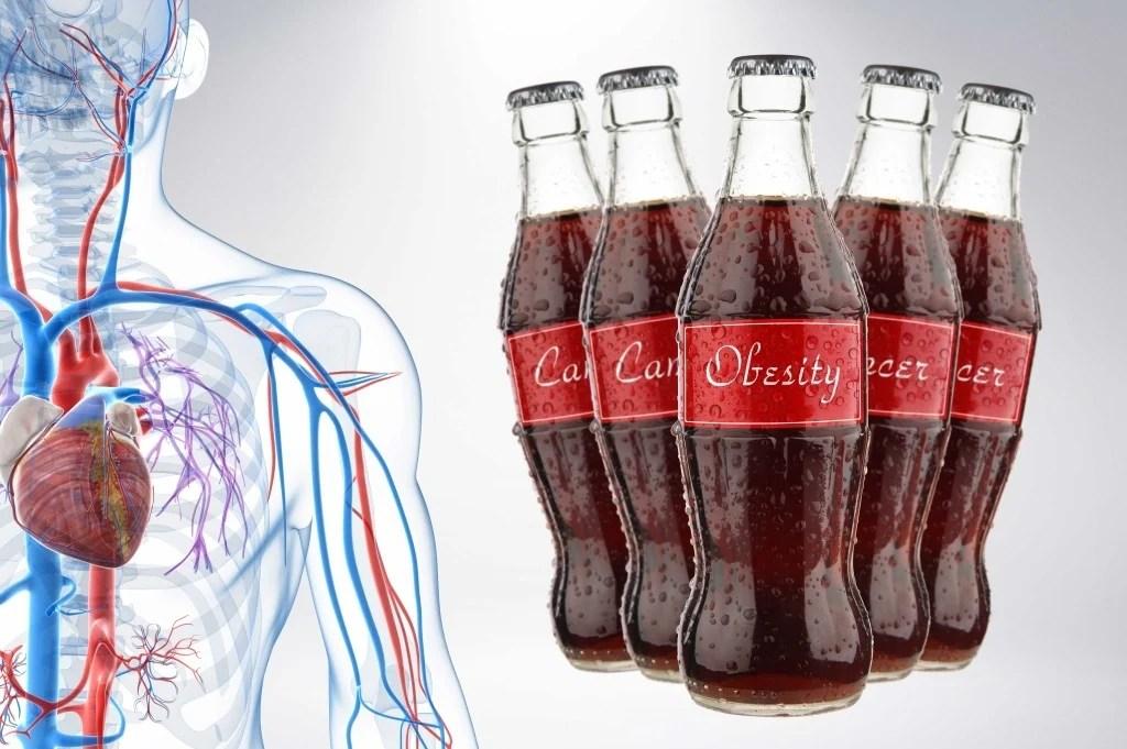 Harmful effects of Coke