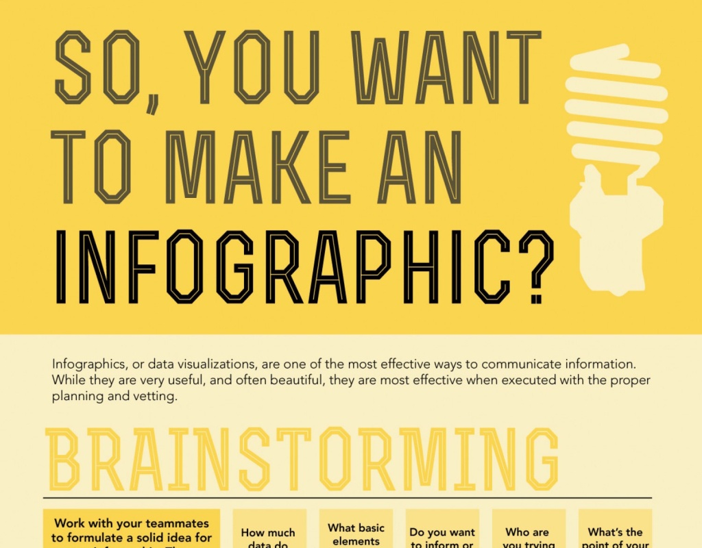 so-you-want-to-make-an-infographic_51341b7b1b42f_w1500-1