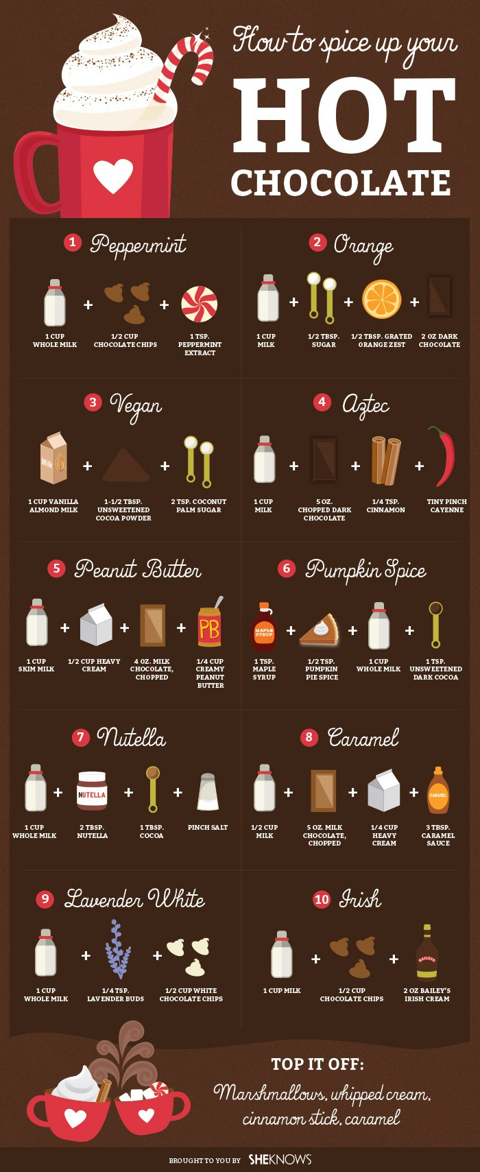 HotChocolateInfographic