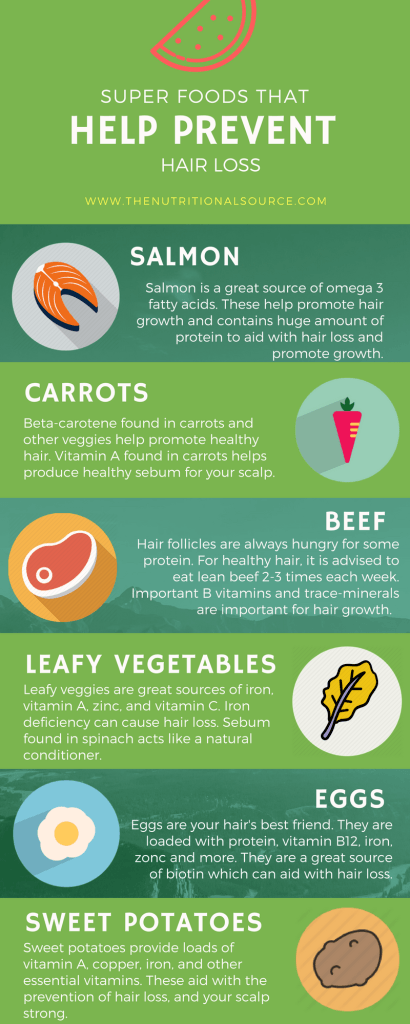 Rụng tóc Foods Infographic