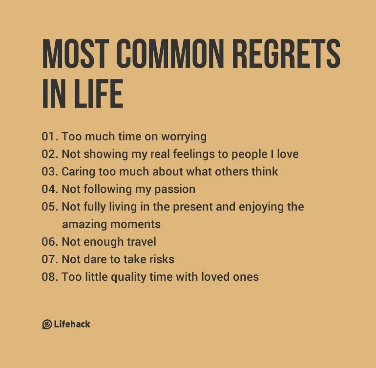 https://i2.wp.com/cdn-media-2.lifehack.org/wp-content/files/2016/12/23042155/MOST-COMMON-REGRETS-IN-LIFE.jpg