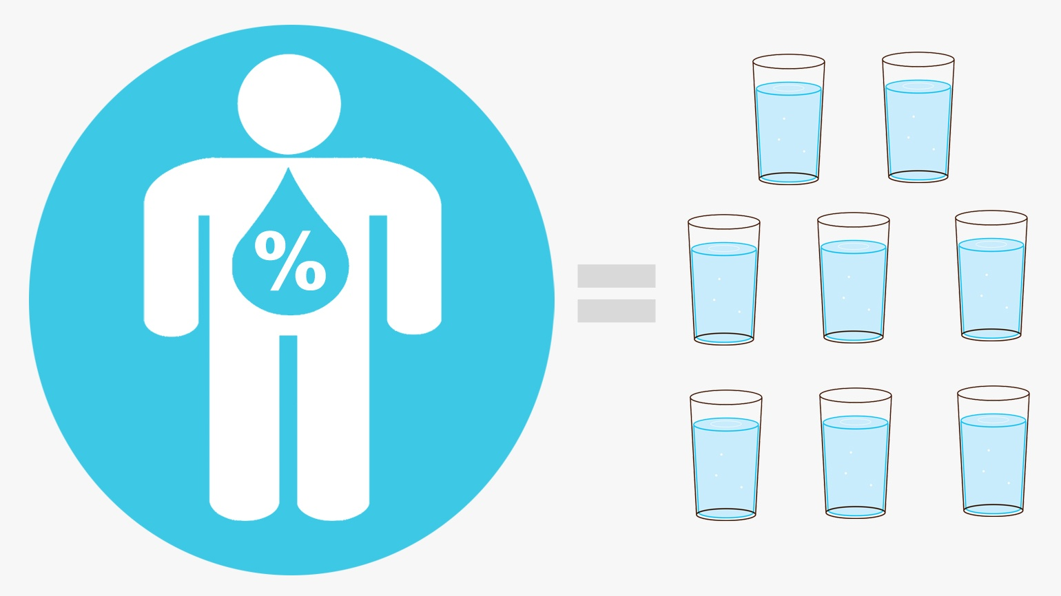 How Much Water Should You Drink Each Day (and How Much Is Too Much for You)