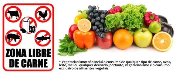 nove-perguntas-sobre-nutricao-vegetariana-vegetarianismo-dúvidas-alimentação