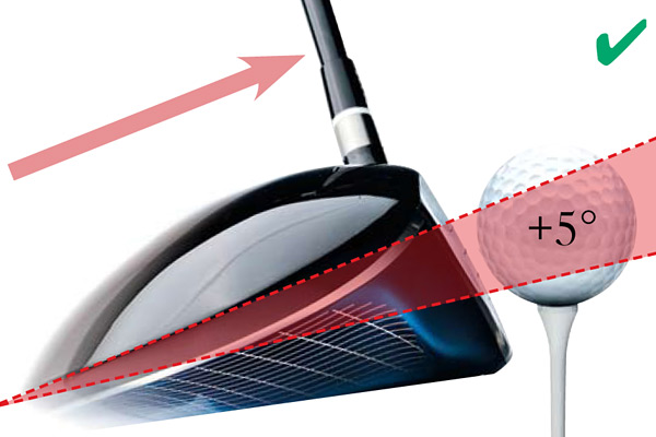 Image result for golf driver optimum launch conditions