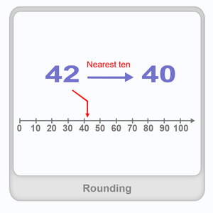 What Is Rounding