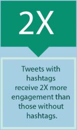 twitter hashtag engagement