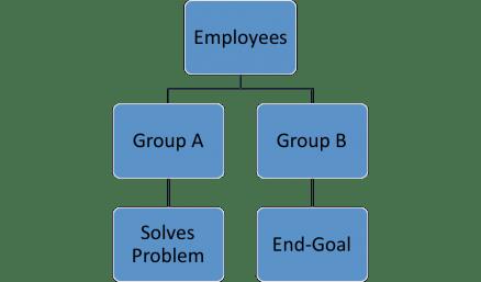 advocacy AB test