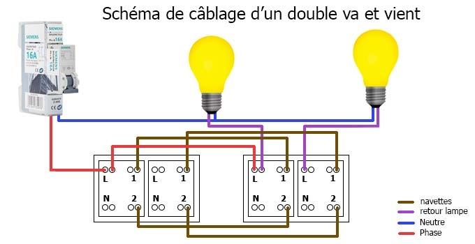 Comment Brancher Un Interrupteur Double 123elec Com