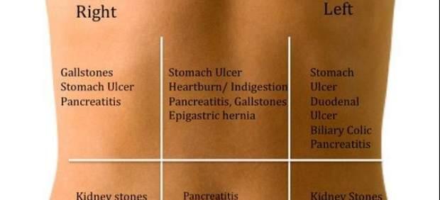 Dolor en la zona abdominal