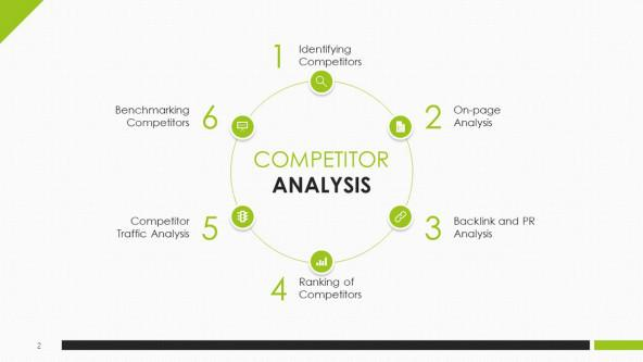 Competitor Analysis Marketing Free PowerPoint Template