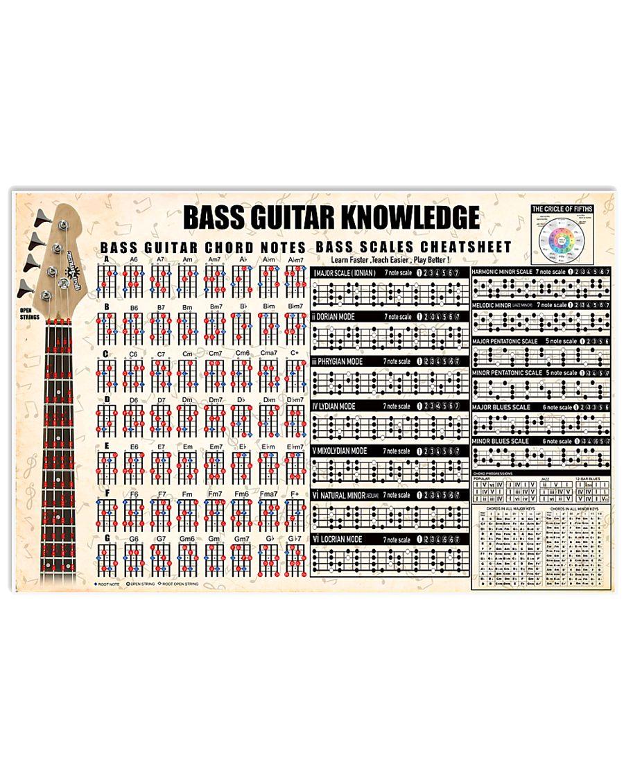 bass guitar knowledge