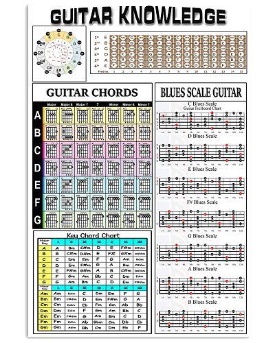 guitar chords horizontal poster
