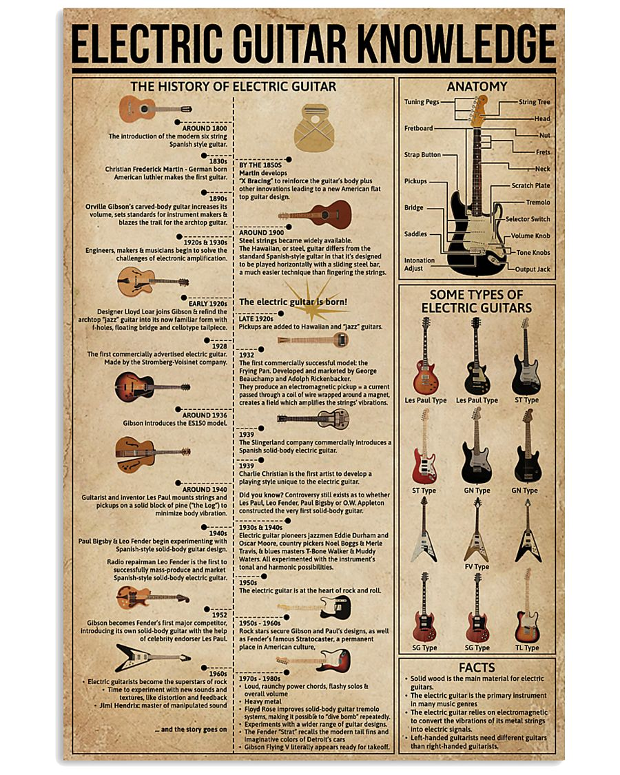 electric guitar knowledge 16x24 poster size white