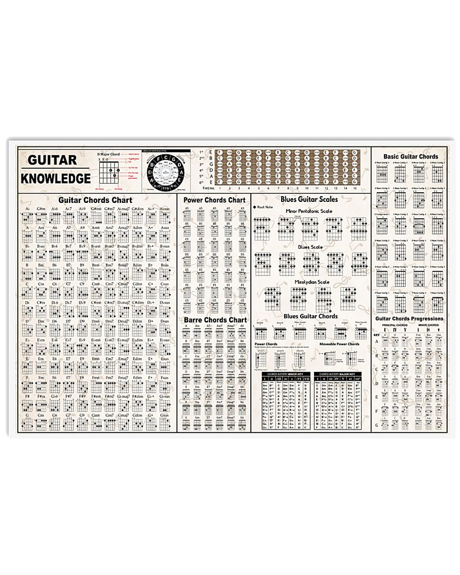 guitar knowledge 17x11 poster size white