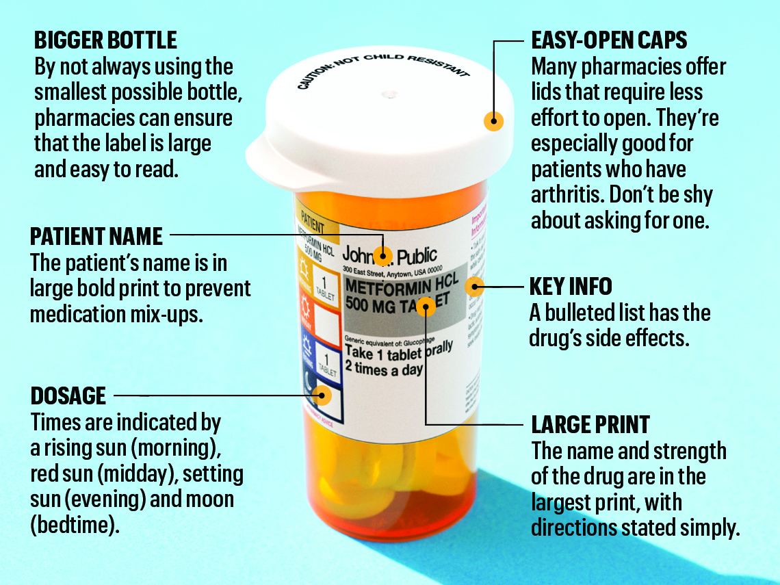 Prescription Pill Bottle Label Instructions Get Better
