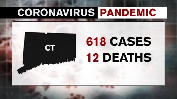 Image result for coronavirus fairfield county free image