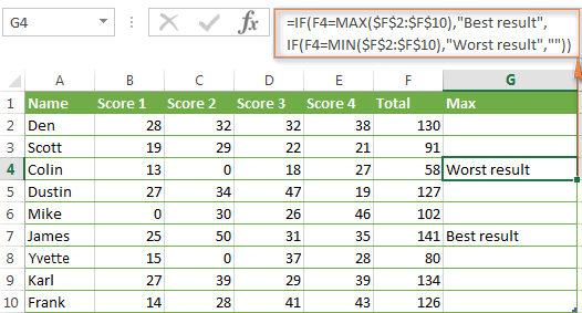 Using IF with the MIN and MAX functions