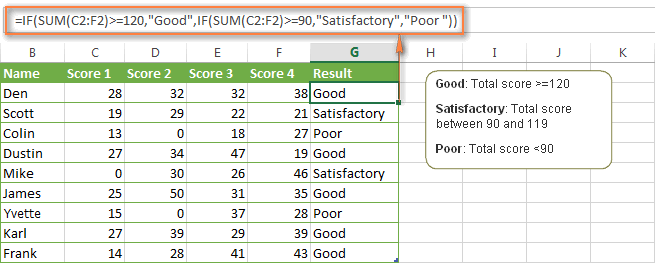 Using IF with the SUM function