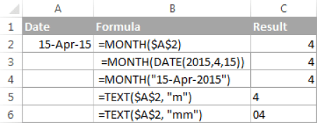 Image result for month function in excel