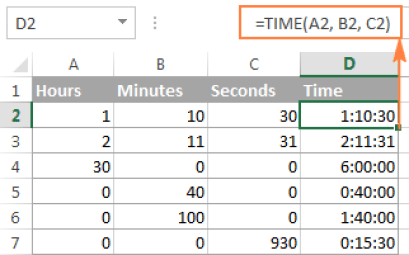 Image result for time function in excel